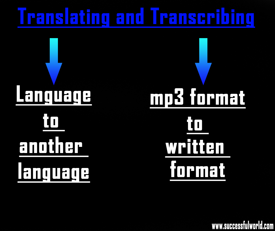 how to earn money from translating
