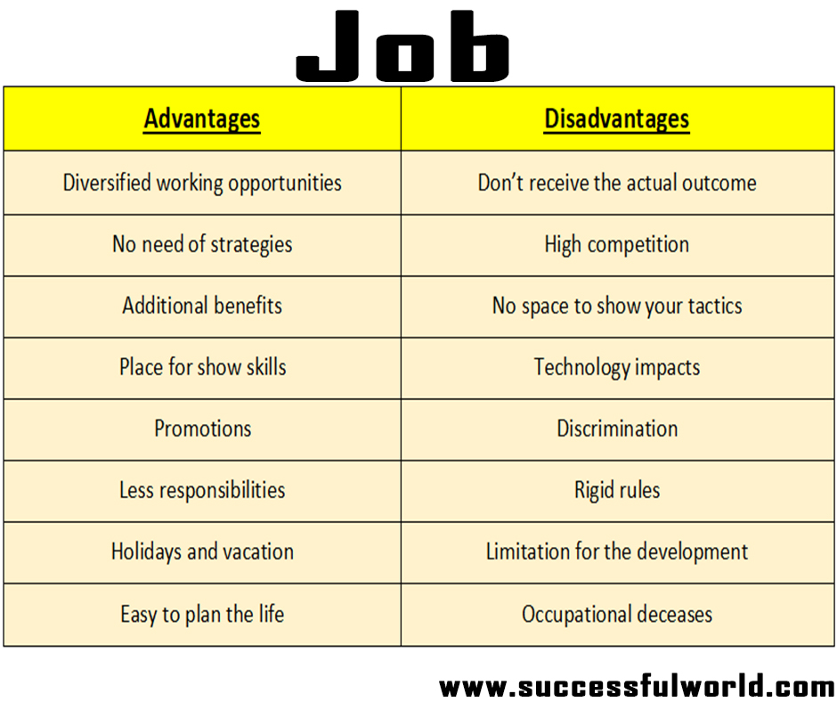 advantages and disadvantages of doing a job