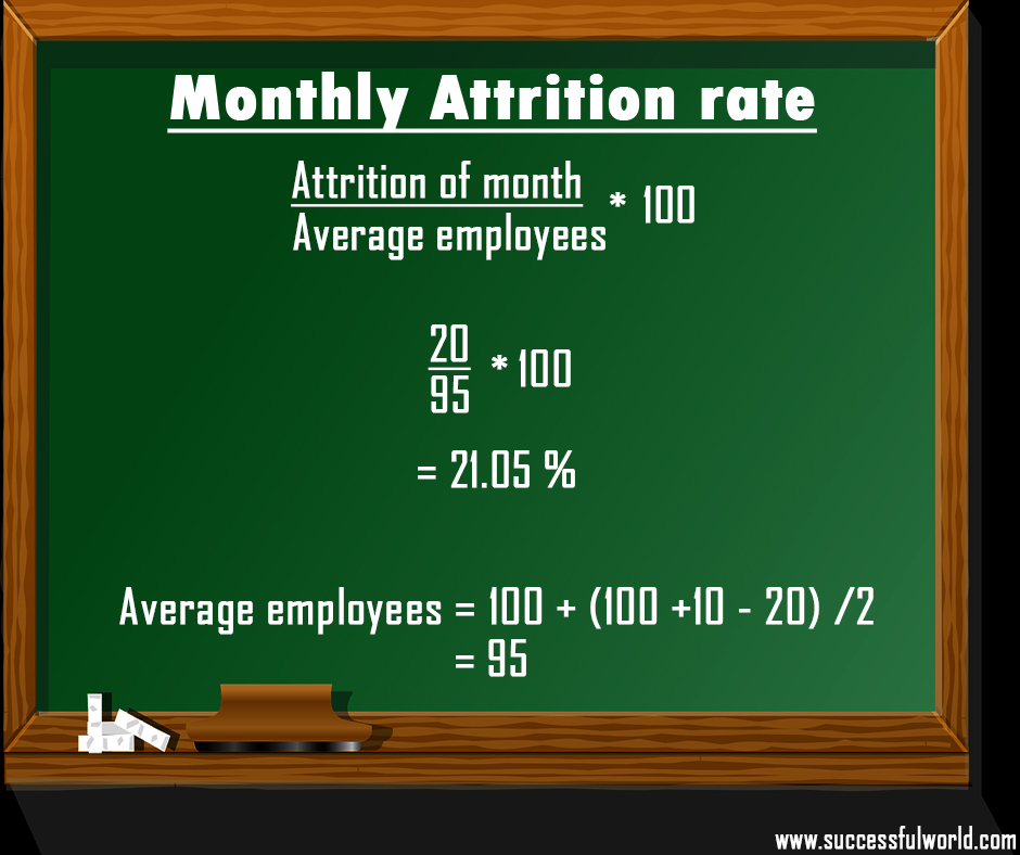 Monthly attrition rate