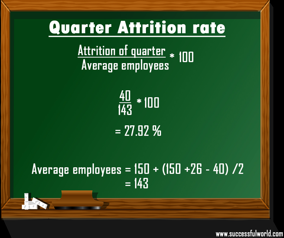 Quarterly attrition rate